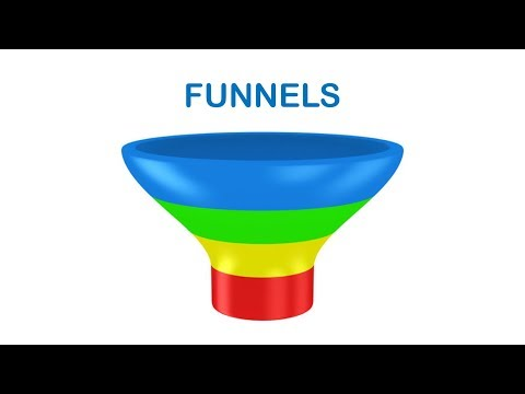 How A Simple Marketing Funnel Can Radically Increase Your Business Profits