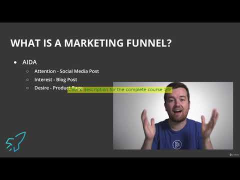 How Does a Content Marketing Funnel Work?