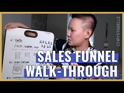 How To Build A Sales Funnel From Scratch (Detailed Step By Step + Sales Funnel Example)