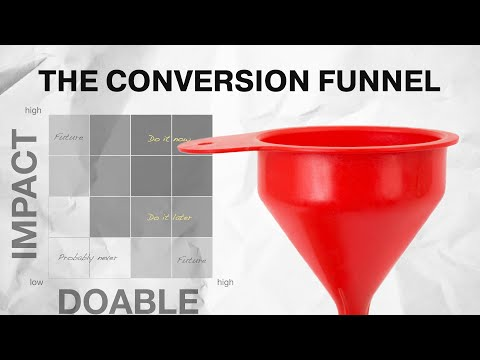 Marketing Strategy Exercise – The Conversion Funnel
