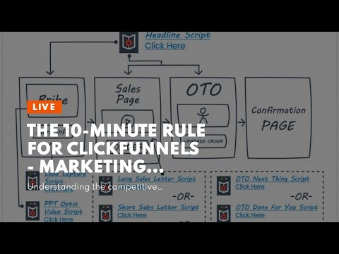 The 10-Minute Rule for ClickFunnels – Marketing Funnels Made Easy