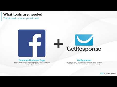 The Ultimate Digital Marketing Funnel