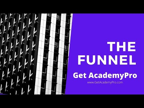 Create Funnel, Email Automation and Landing Pages, – Monday 21st Dec Inner Circle