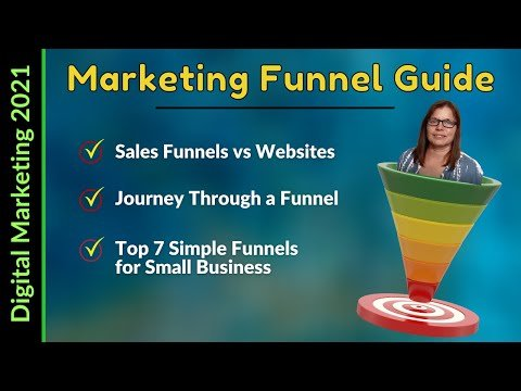 Why How What of Marketing Funnels Guide | Top 7 For Small Business