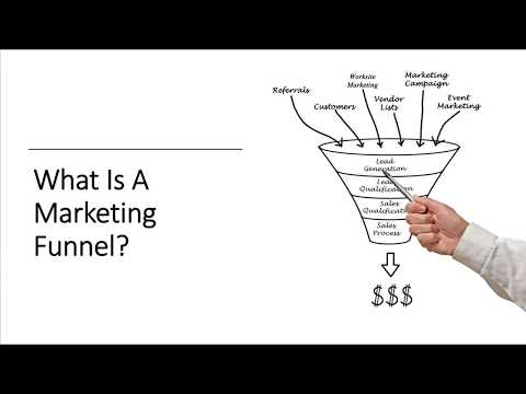 What Is A Marketing Funnel