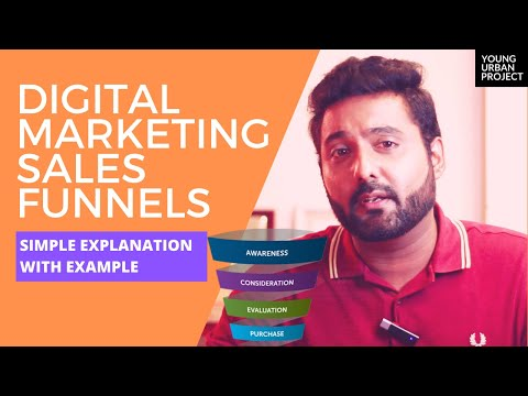What is A Digital Marketing Funnel   Simplest Explanation With Example