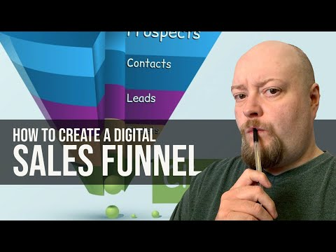How To Create A Sales Funnel – Internet Marketing For Photographers