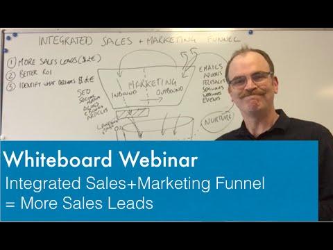 Whiteboard Webinar: Integrated Sales+Marketing Funnel = More Sales Leads