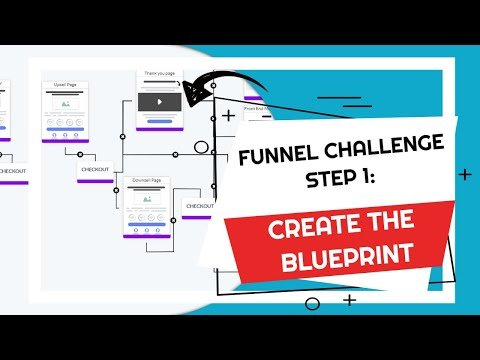 How to create Sales Funnel with upsell and downsell