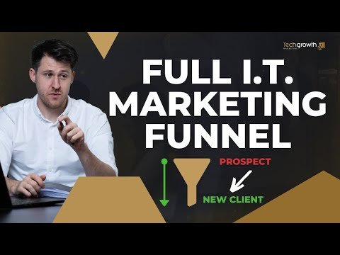 [Full Guide] MSP Sales Marketing Funnel – Running Successful IT Service Ads!