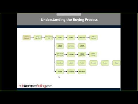 Planning and Designing Your CRM Project