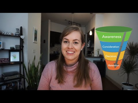 Plan Your Video Content Using the Video Marketing Funnel
