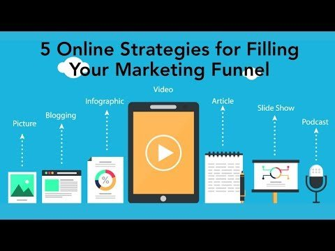 5 Online Tactics for Filling Your Marketing Funnel – Tor Davies, physio-turned Co-Kinetic founder