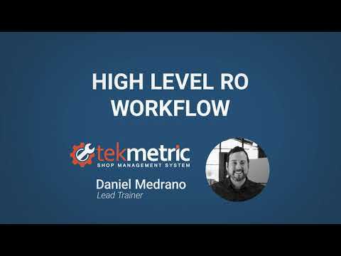 High Level RO Workflow
