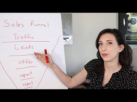 What Is A Sales Funnel (And How To Make Money From It)