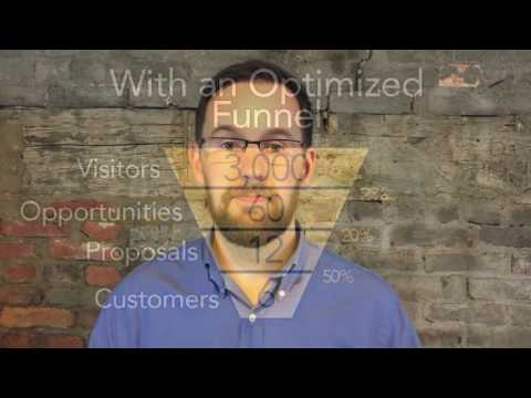 The Online Marketing Funnel Explained