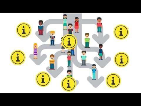 Private Sale Optimized Marketing Funnel