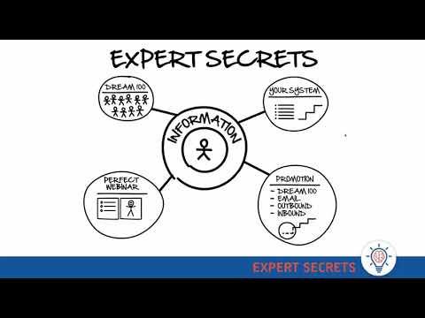 Expert Secrets Webinar Replay by Clickfunnels Russell Brunson