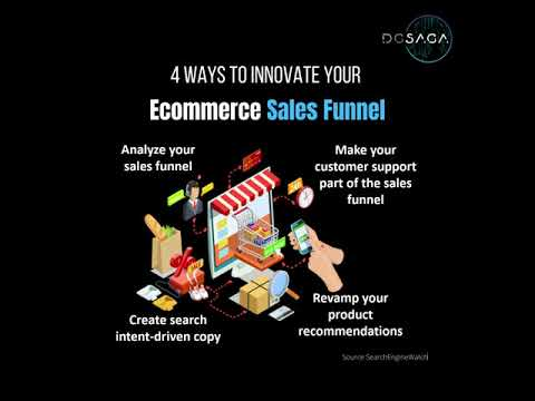 5 Ways To Innovate Your Ecommerce Sales Funnel!