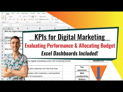 KPIs for Digital Marketing   How to Evaluate Your Marketing Performance