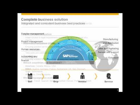 SAP Business ByDesign Overview – all-in-one, cloud-based ERP & CRM