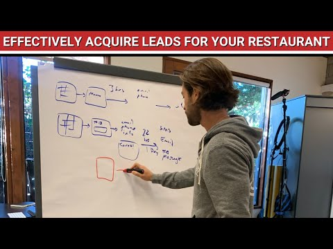 How To Effectively Acquire Leads Into Your Marketing Funnel