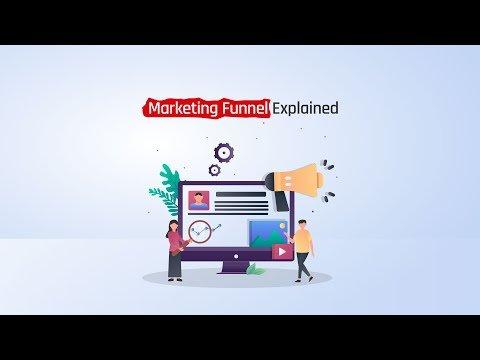 Marketing Funnel Explained | Digital Marketing Agency | Addpro Network