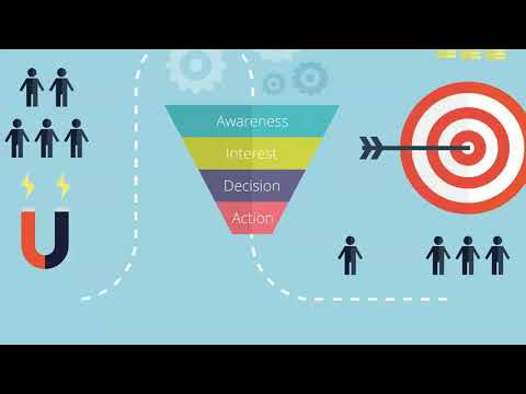 What is The Meaning of Sales Funnel?
