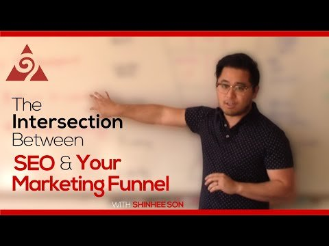 Intersection Between SEO and Your Marketing Funnel