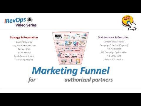 iRevOps Marketing Funnel for Cisco Meraki
