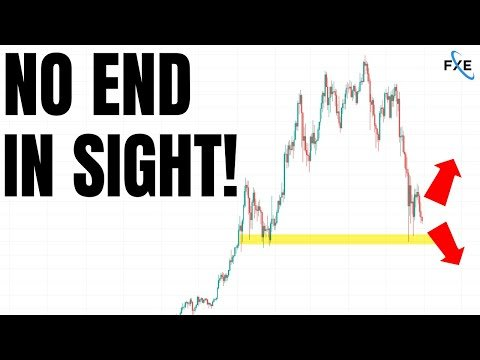 Buy Now, Wait or Sell The Stock Market This Week? Fear Increases! [Nasdaq, Sp500, QQQ, AMC, Bitcoin]