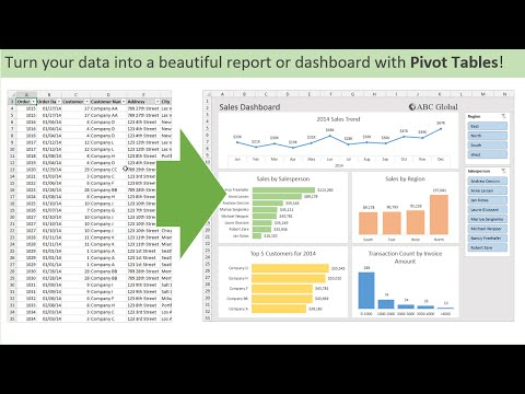 Introduction to Pivot Tables, Charts, and Dashboards in Excel (Part 1)