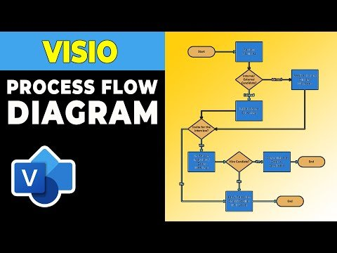 How to Draw Visio Process Flow Diagram