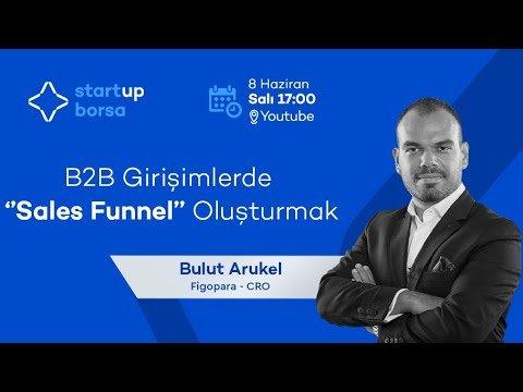 """B2B Girişimlerde """"Sales Funnel"""" Oluşturmak 🚀 #startupborsa"""