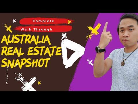 Australia Real Estate SOPs – Walk Through GHL + Twilio + Facebook Ad Campaign [ GO HIGH LEVEL ]
