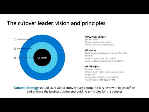 Dynamics 365 Cutover and Remote Go Live Strategy