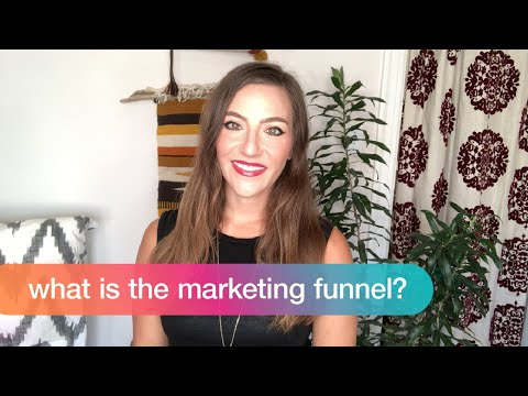 What is the Marketing Funnel? | Marketing Funnel for Beginners