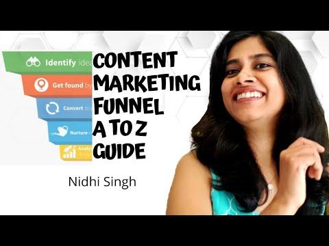 Content Marketing Strategy: Content Marketing Funnel: TOFU, MOFU, BOFU examples & more | Nidhi Singh