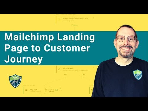 Mailchimp Landing Page Lead Magnet with Customer Journey