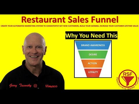 Restaurant Sales Funnel and Why You Need It