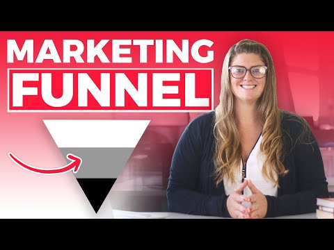 What Is the Inbound Marketing Funnel Explained