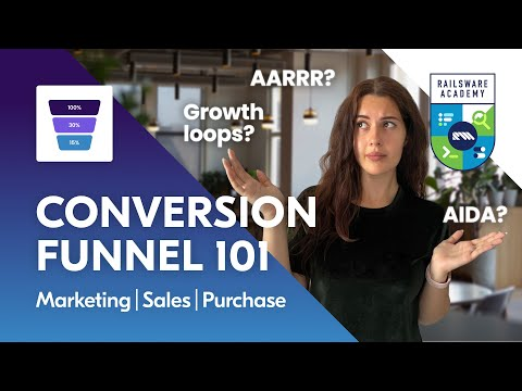 Conversion Funnel 101 | Marketing and Sales Funnels Explained 🔻AARRR, AIDA, and Growth Loops