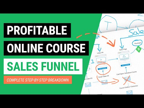 How To Create a Profitable Online Course Business (FUNNEL BREAKDOWN)