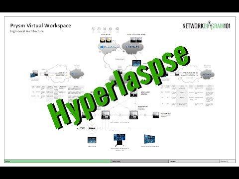 NET101 – Hyperlapse High-Level Architectural Diagram of Prysm SaaS