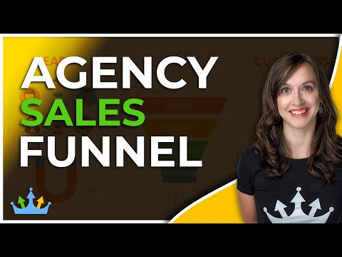FREE Agency Funnels & Templates in Go High Level