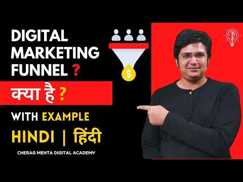 Digital Marketing Funnel | Digital Marketing Funnel Explanation | Digital Marketing Hindi
