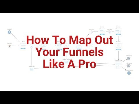 How To Plan A Sales Funnel – FREE Software To Map Out Your Funnel