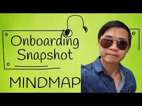 Onboarding Snapshot  Mind-Map – GoHighLevel Snapshot – GHL Training