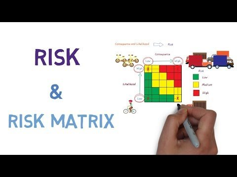 Risk and How to use a Risk Matrix