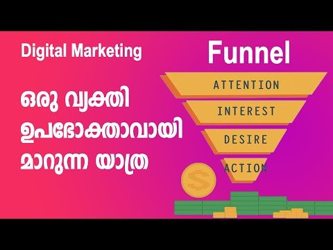 What is Marketing Funnel | Sales Funnel | Digital Marketing | Malayalam
